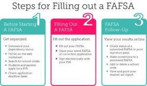 FAFSA-2